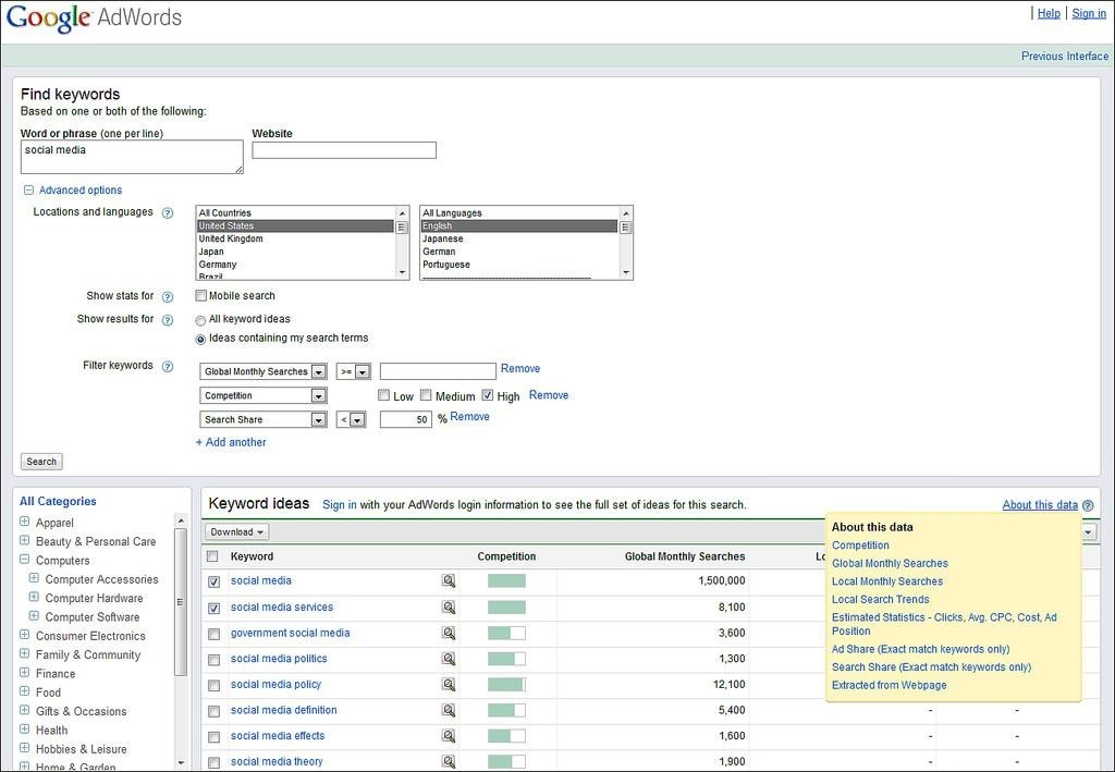 "Using keywords in Google AdWords like ""B2B Content Marketing In India"""
