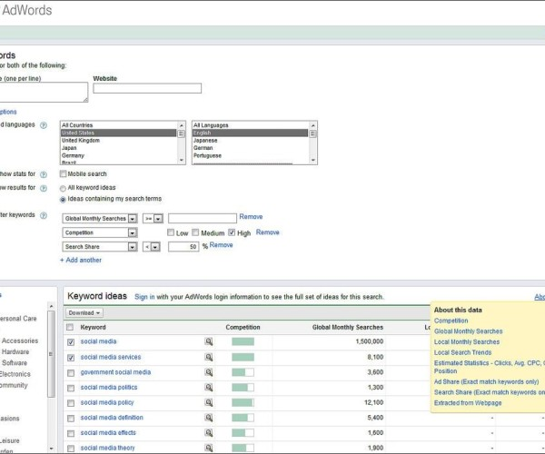 Why Should You Use Google AdWords?