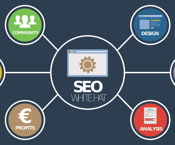 Why you need SEO friendly content