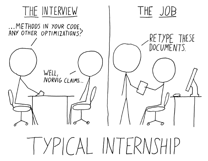Interning- A contrast to the myth