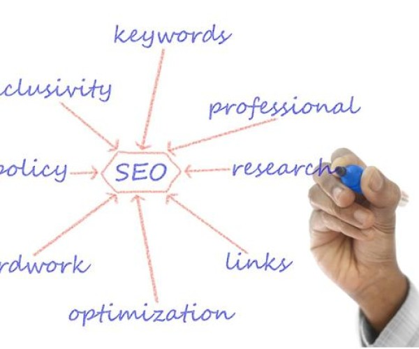 Content Marketing in India for HR Firms