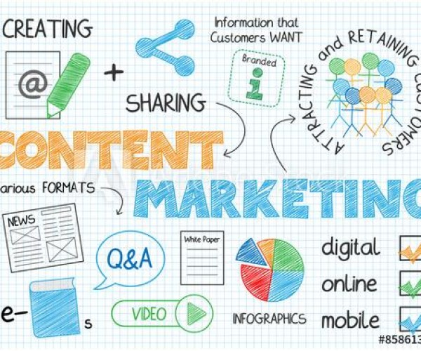 Why B2B Content Marketing Works