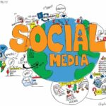Content writing angency in india focus on social media