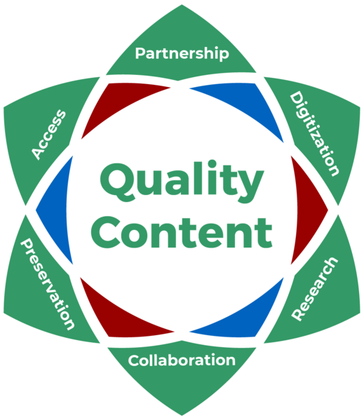 A content agency provides so many benefits!