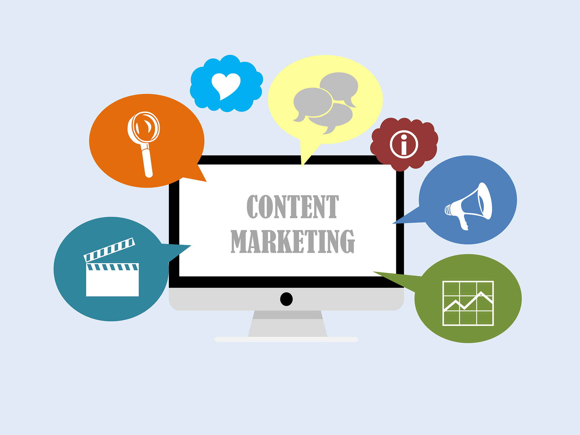 Content marketing in India consists of several things!