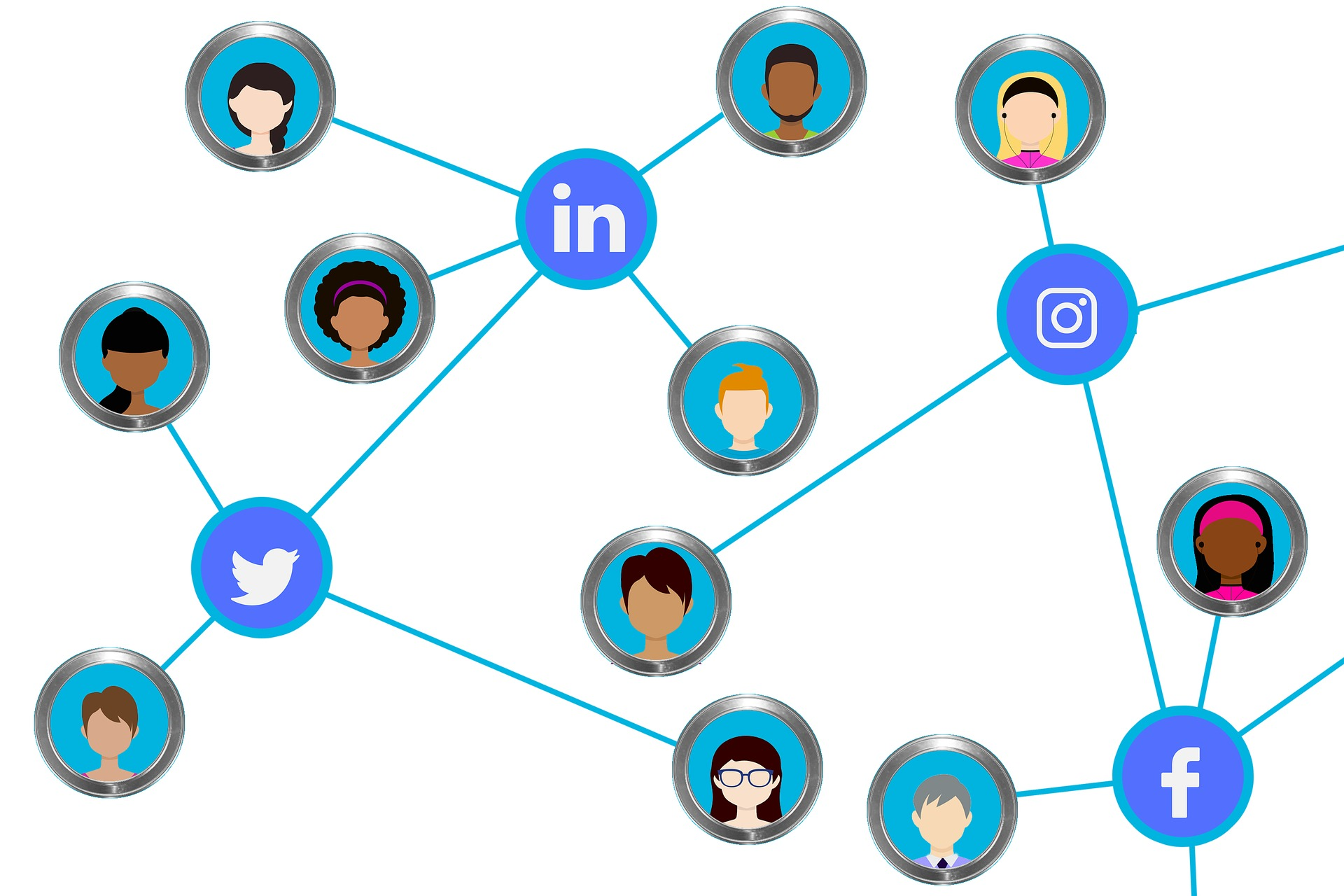 Content marketing helps you connect.